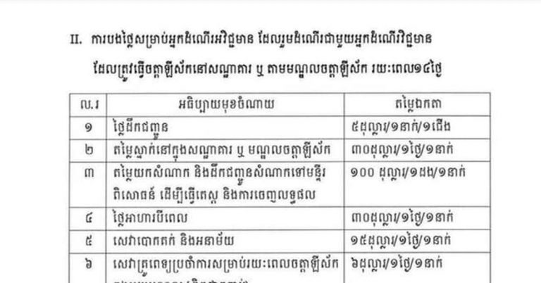 Die neuen Einreisebestimmungen für Kambodscha, auf Khmer.