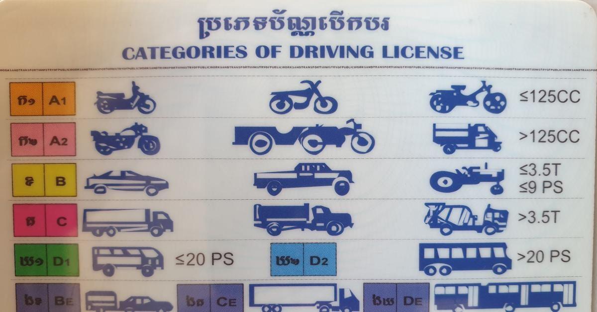 Fahrerlaubnis in Kambodscha